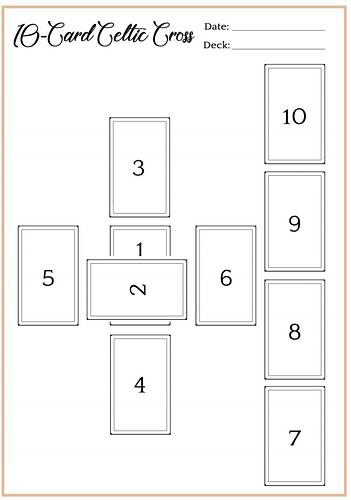 A screenshot of the Celtic Cross tarot spread worksheet from Spells8. image