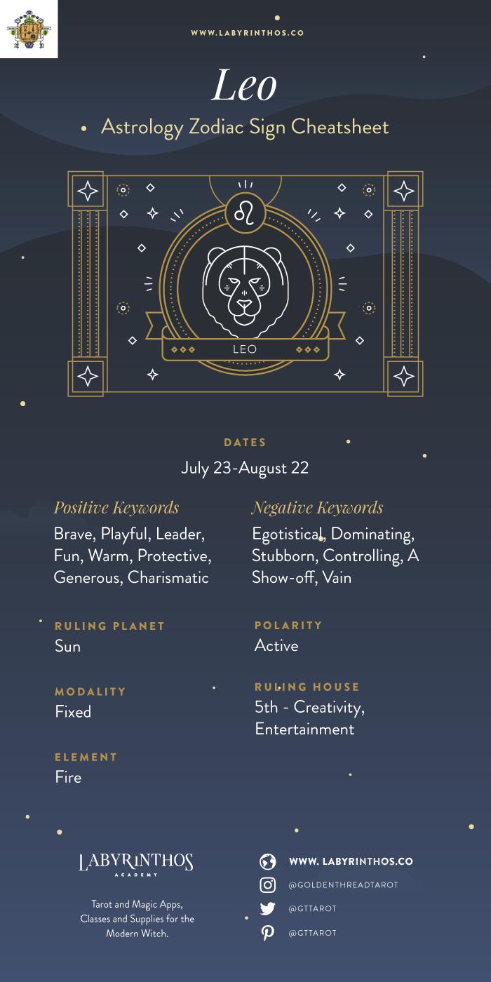 leo-zodiac-sign-astrology-personality-positives-negatives-cheat-sheet