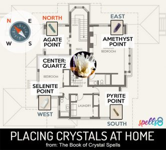 Where-to-Place-Crystals-at-Home-331x300